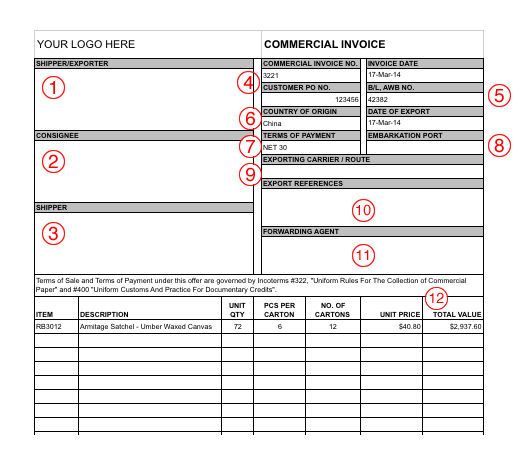 Export Documents and Commercial Invoice Template – Shipping Invoice Example