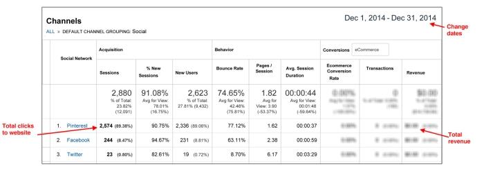 Measuring-Social-Media-Google-Analytics