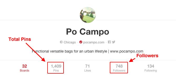 Measuring-Social-Media-Pinterest-Totals