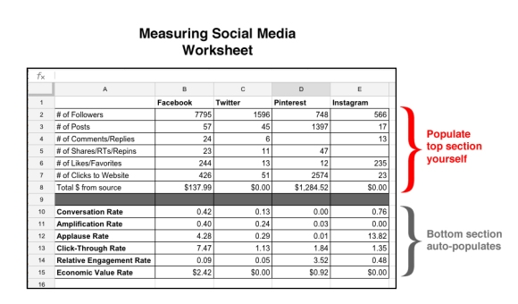 Measuring-Social-Media-Worksheet